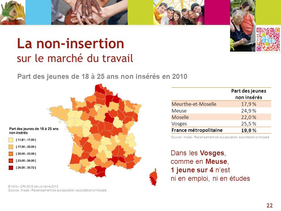 La non-insertion sur le marché du travail 22 Part des jeunes non insérés Meurthe-et-Moselle17,9 % Meuse24,9 % Moselle22,0 % Vosges25,5 % France métrop