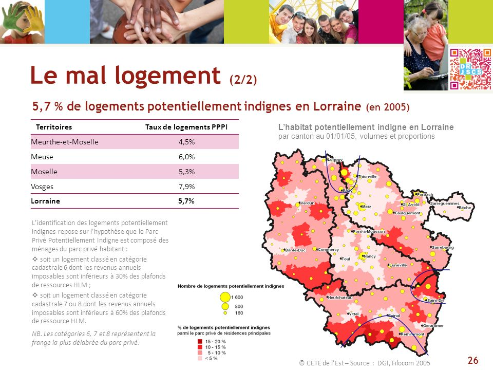Le mal logement (2/2) Lhabitat potentiellement indigne en Lorraine par canton au 01/01/05, volumes et proportions © CETE de lEst – Source : DGI, Filoc