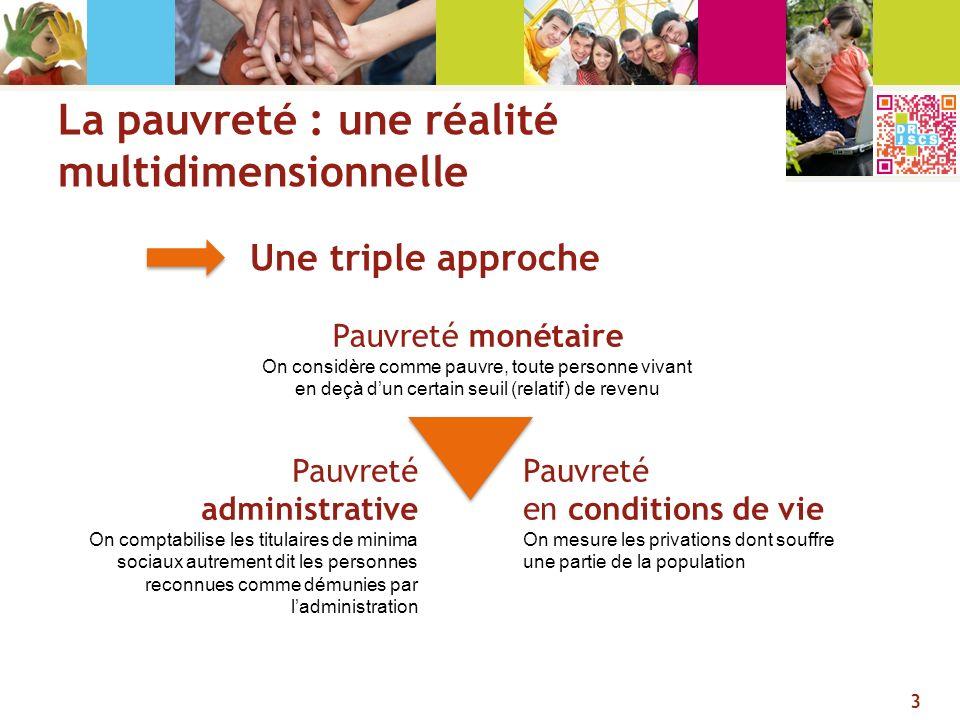 La pauvreté monétaire ou lapproche par le « niveau de vie »