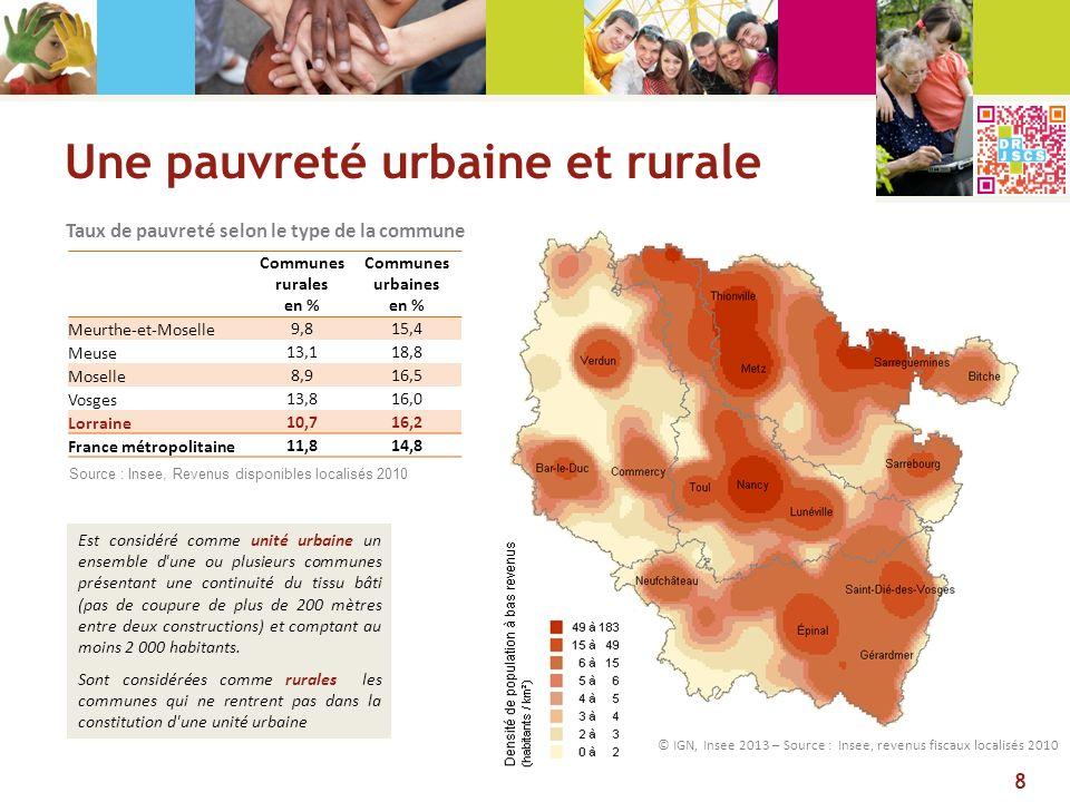 Une pauvreté urbaine et rurale Communes rurales en % Communes urbaines en % Meurthe-et-Moselle 9,815,4 Meuse 13,118,8 Moselle 8,916,5 Vosges 13,816,0