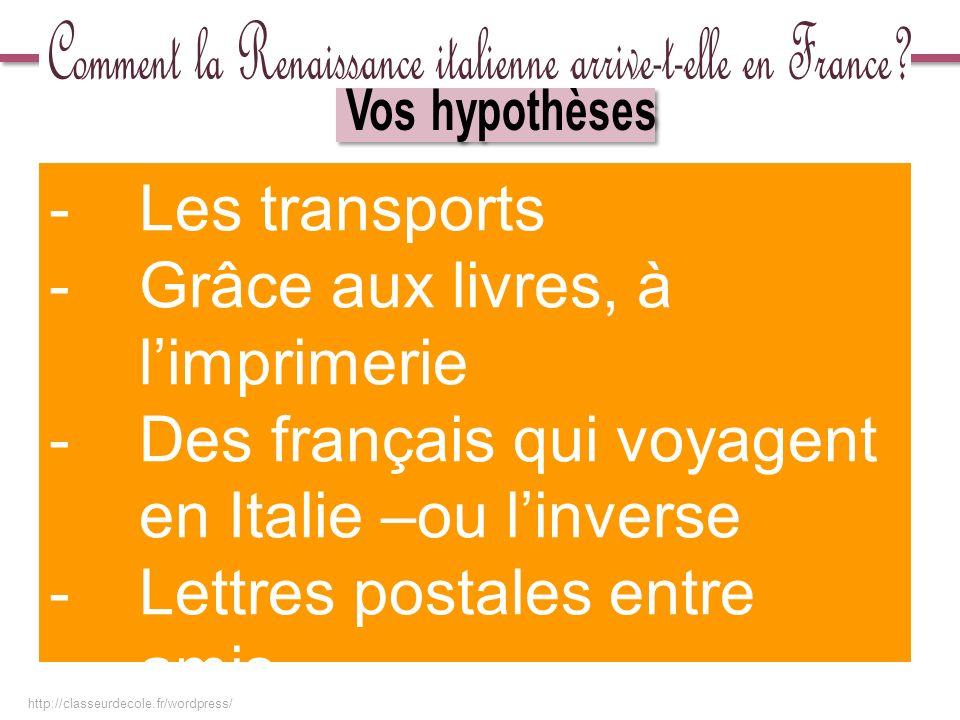 -Les transports -Grâce aux livres, à limprimerie -Des français qui voyagent en Italie –ou linverse -Lettres postales entre amis -La presse http://clas