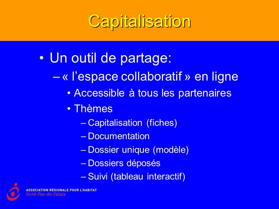 Capitalisation Un outil de partage: –« lespace collaboratif » en ligne Accessible à tous les partenaires Thèmes –Capitalisation (fiches) –Documentation –Dossier unique (modèle) –Dossiers déposés –Suivi (tableau interactif)