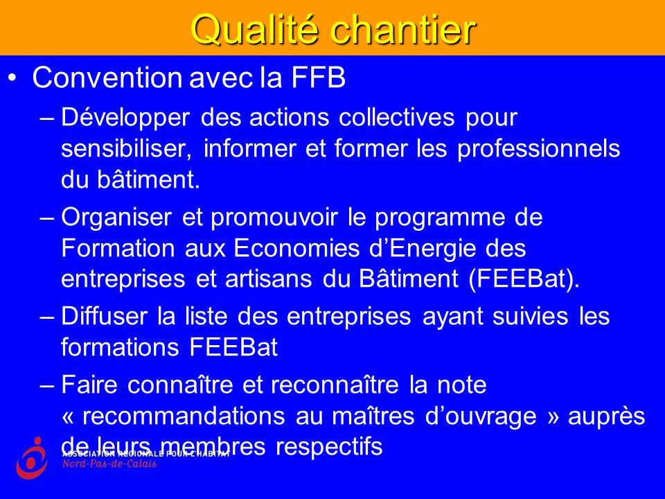 Qualité chantier Convention avec la FFB –Développer des actions collectives pour sensibiliser, informer et former les professionnels du bâtiment.