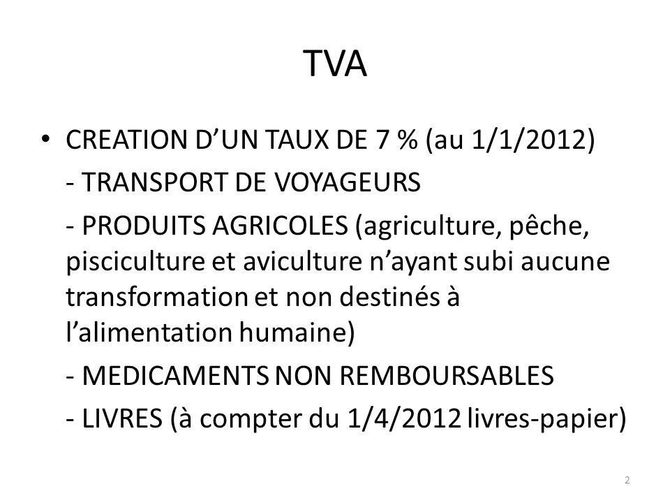 TVA CREATION DUN TAUX DE 7 % (au 1/1/2012) - TRANSPORT DE VOYAGEURS - PRODUITS AGRICOLES (agriculture, pêche, pisciculture et aviculture nayant subi aucune transformation et non destinés à lalimentation humaine) - MEDICAMENTS NON REMBOURSABLES - LIVRES (à compter du 1/4/2012 livres-papier) 2