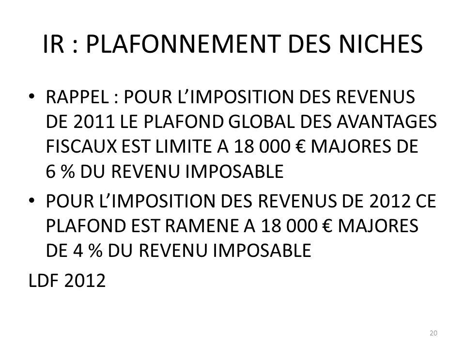 IR : PLAFONNEMENT DES NICHES RAPPEL : POUR LIMPOSITION DES REVENUS DE 2011 LE PLAFOND GLOBAL DES AVANTAGES FISCAUX EST LIMITE A 18 000 MAJORES DE 6 % DU REVENU IMPOSABLE POUR LIMPOSITION DES REVENUS DE 2012 CE PLAFOND EST RAMENE A 18 000 MAJORES DE 4 % DU REVENU IMPOSABLE LDF 2012 20