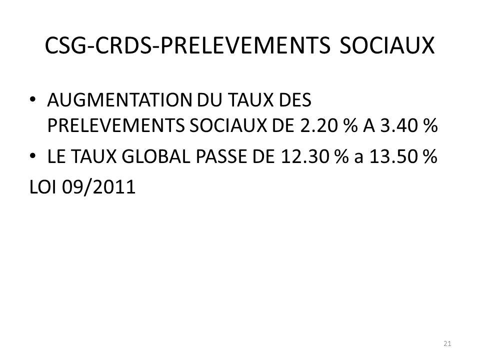CSG-CRDS-PRELEVEMENTS SOCIAUX AUGMENTATION DU TAUX DES PRELEVEMENTS SOCIAUX DE 2.20 % A 3.40 % LE TAUX GLOBAL PASSE DE 12.30 % a 13.50 % LOI 09/2011 21
