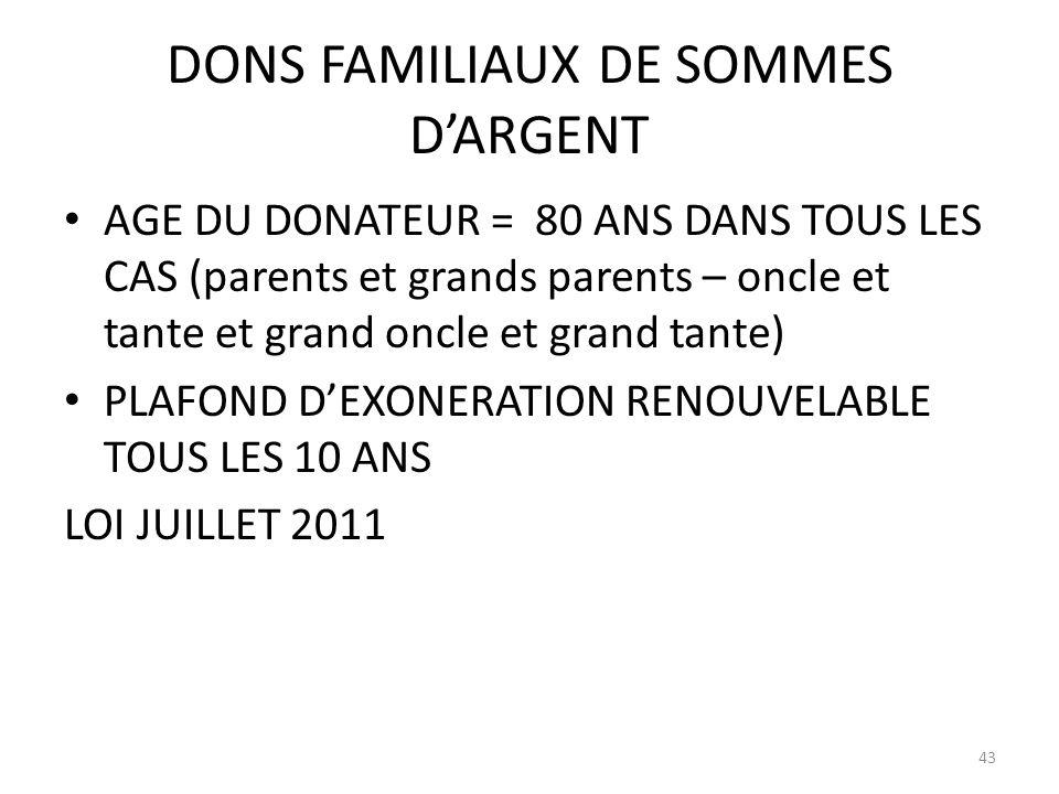 DONS FAMILIAUX DE SOMMES DARGENT AGE DU DONATEUR = 80 ANS DANS TOUS LES CAS (parents et grands parents – oncle et tante et grand oncle et grand tante)