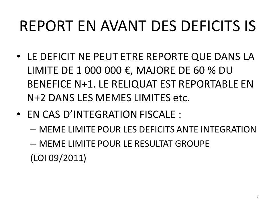 REPORT EN AVANT DES DEFICITS IS LE DEFICIT NE PEUT ETRE REPORTE QUE DANS LA LIMITE DE 1 000 000, MAJORE DE 60 % DU BENEFICE N+1. LE RELIQUAT EST REPOR