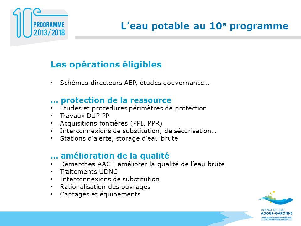 Leau potable au 10 e programme Les opérations éligibles Schémas directeurs AEP, études gouvernance… … protection de la ressource Etudes et procédures