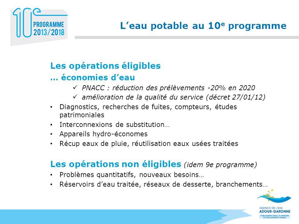 Leau potable au 10 e programme Les opérations éligibles … économies deau PNACC : réduction des prélèvements -20% en 2020 amélioration de la qualité du