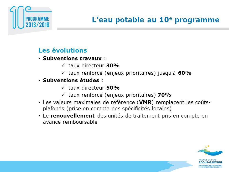 Leau potable au 10 e programme Les évolutions Subventions travaux : taux directeur 30% taux renforcé (enjeux prioritaires) jusquà 60% Subventions étud