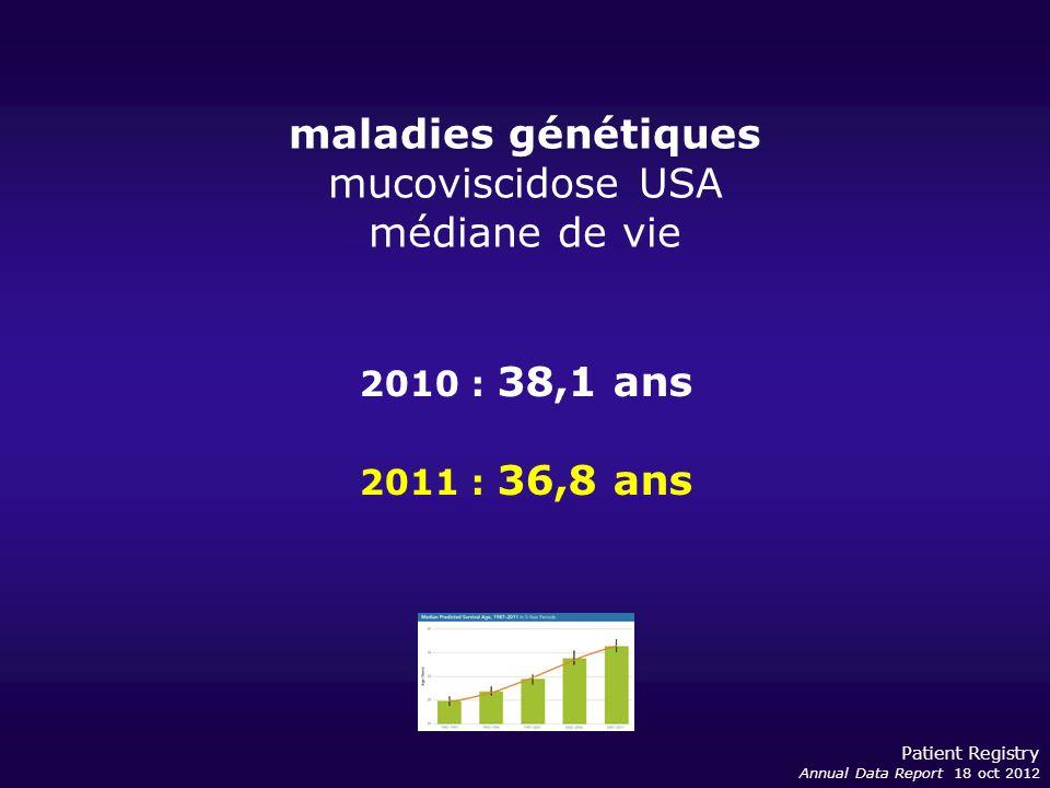 maladies génétiques mucoviscidose USA médiane de vie Patient Registry Annual Data Report 18 oct 2012 2010 : 38,1 ans 2011 : 36,8 ans