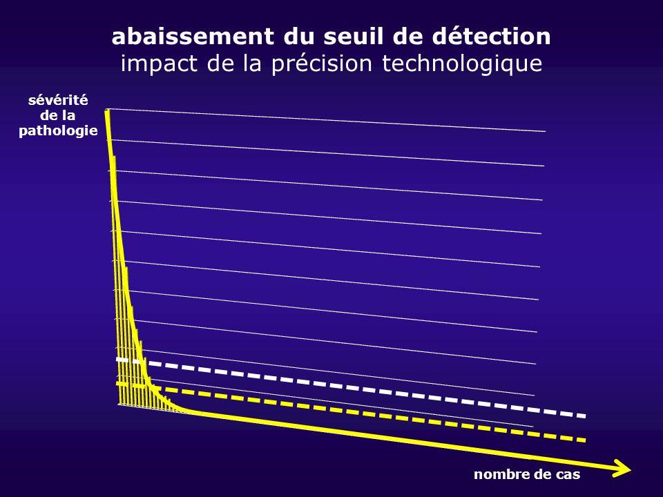 abaissement du seuil de détection impact de la précision technologique sévérité de la pathologie nombre de cas