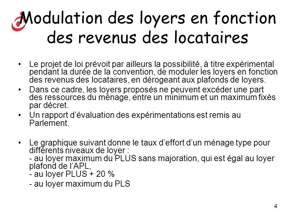 4 Modulation des loyers en fonction des revenus des locataires Le projet de loi prévoit par ailleurs la possibilité, à titre expérimental pendant la d