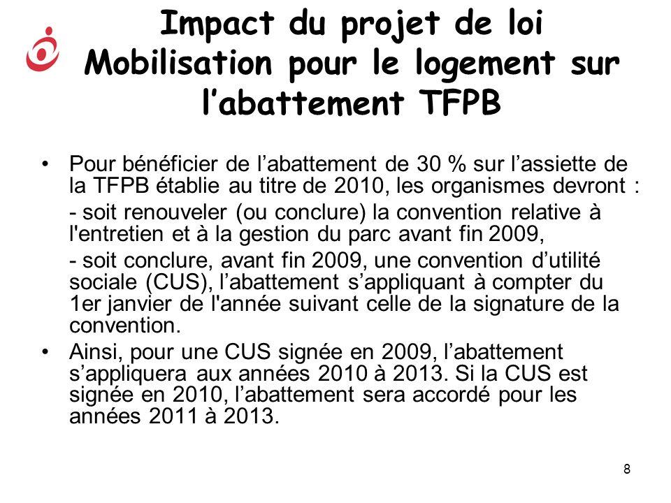 8 Impact du projet de loi Mobilisation pour le logement sur labattement TFPB Pour bénéficier de labattement de 30 % sur lassiette de la TFPB établie a