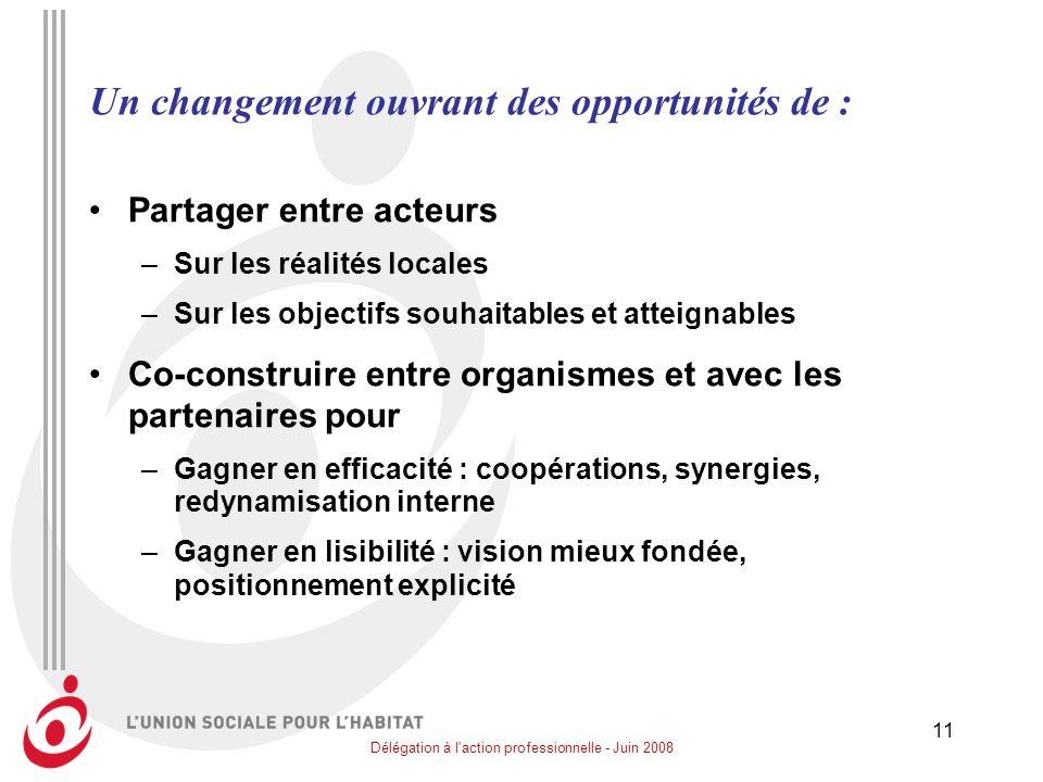 Délégation à l'action professionnelle - Juin 2008 11 Un changement ouvrant des opportunités de : Partager entre acteurs –Sur les réalités locales –Sur