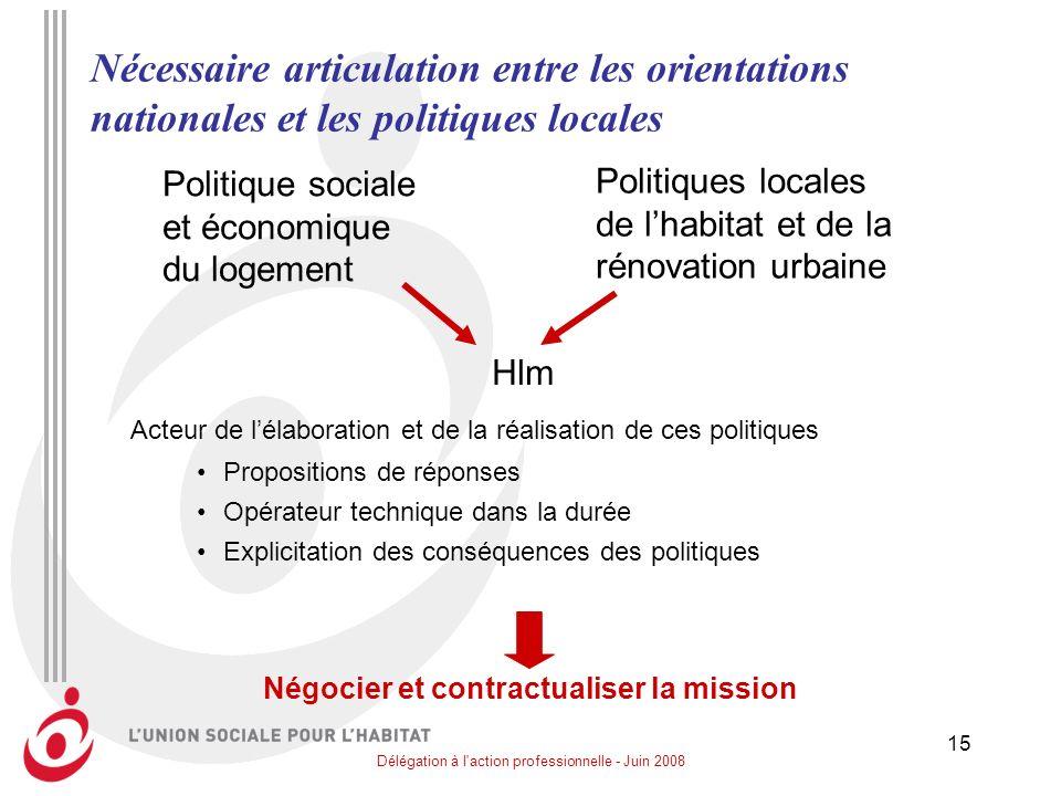Délégation à l'action professionnelle - Juin 2008 15 Nécessaire articulation entre les orientations nationales et les politiques locales Acteur de lél