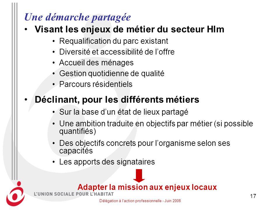Délégation à l'action professionnelle - Juin 2008 17 Une démarche partagée Visant les enjeux de métier du secteur Hlm Requalification du parc existant
