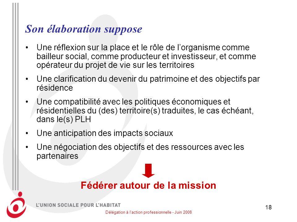 Délégation à l'action professionnelle - Juin 2008 18 Son élaboration suppose Une réflexion sur la place et le rôle de lorganisme comme bailleur social