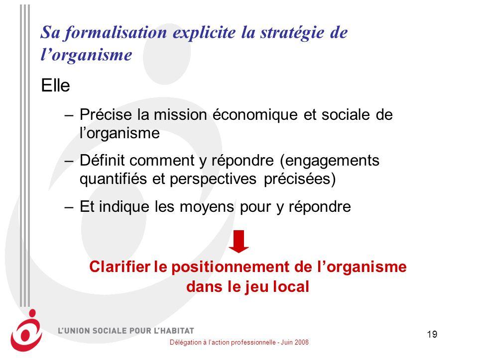 Délégation à l'action professionnelle - Juin 2008 19 Sa formalisation explicite la stratégie de lorganisme Elle –Précise la mission économique et soci