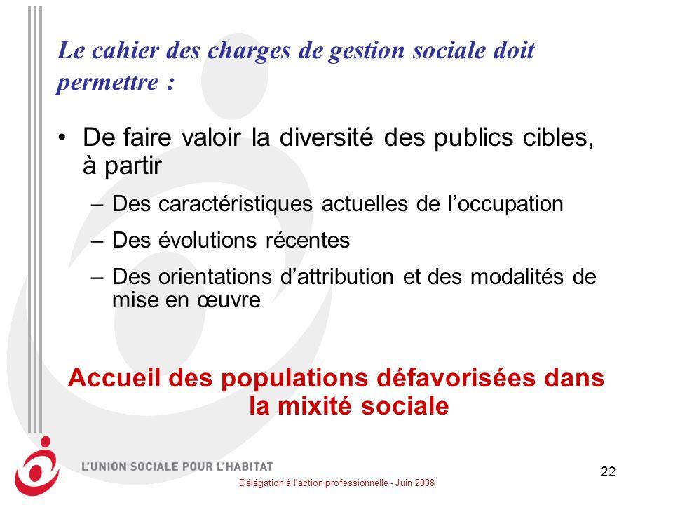 Délégation à l'action professionnelle - Juin 2008 22 Le cahier des charges de gestion sociale doit permettre : De faire valoir la diversité des public