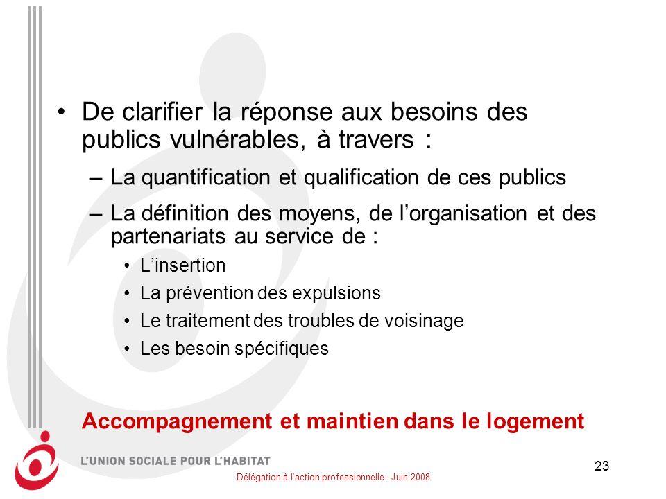 Délégation à l'action professionnelle - Juin 2008 23 De clarifier la réponse aux besoins des publics vulnérables, à travers : –La quantification et qu