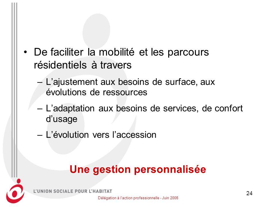 Délégation à l'action professionnelle - Juin 2008 24 De faciliter la mobilité et les parcours résidentiels à travers –Lajustement aux besoins de surfa