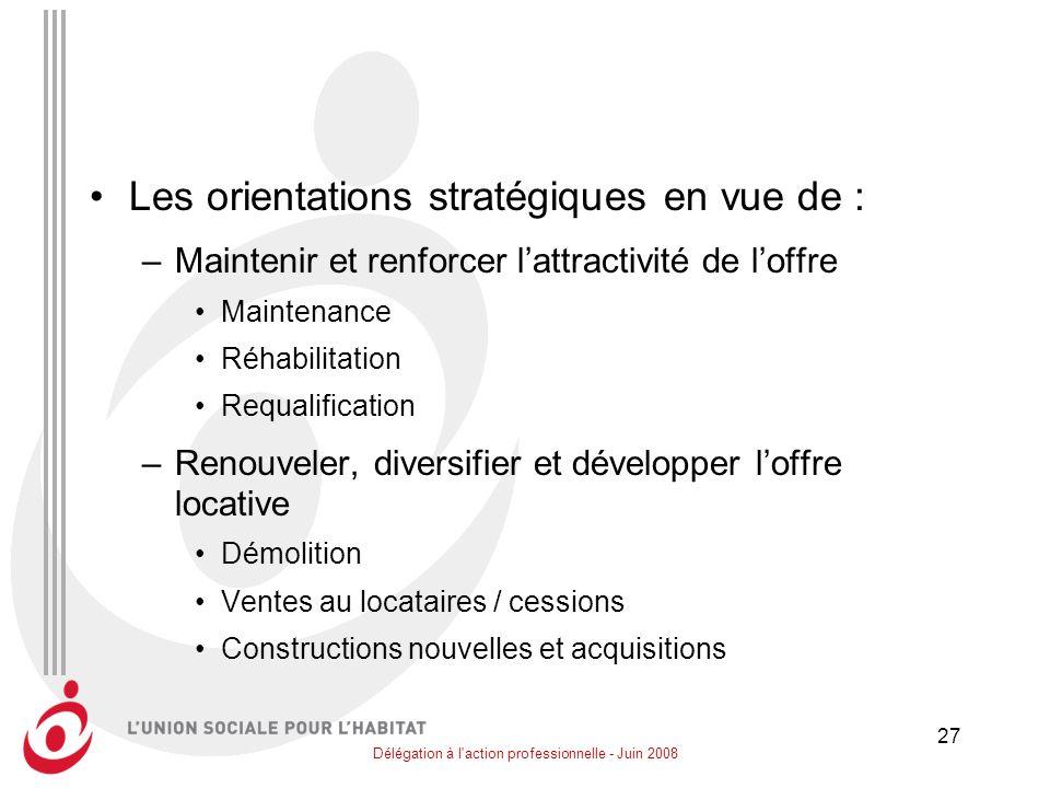 Délégation à l'action professionnelle - Juin 2008 27 Les orientations stratégiques en vue de : –Maintenir et renforcer lattractivité de loffre Mainten