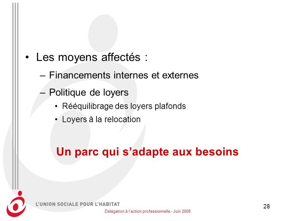 Délégation à l'action professionnelle - Juin 2008 28 Les moyens affectés : –Financements internes et externes –Politique de loyers Rééquilibrage des l