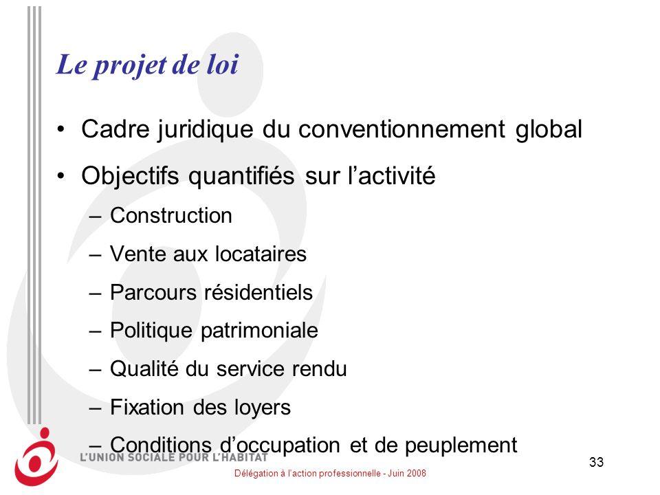 Délégation à l'action professionnelle - Juin 2008 33 Le projet de loi Cadre juridique du conventionnement global Objectifs quantifiés sur lactivité –C