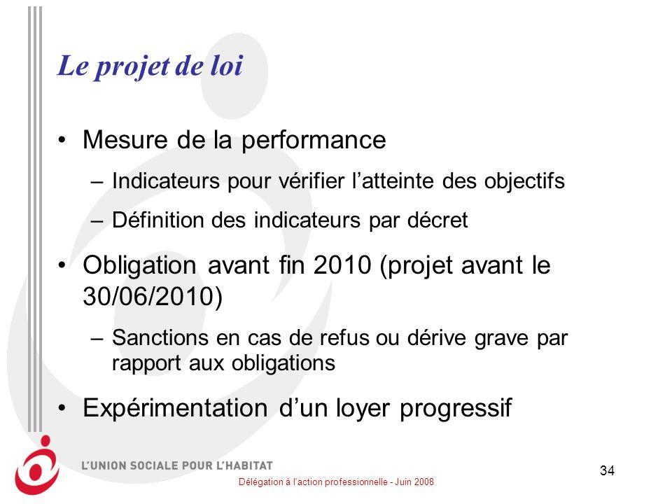 Délégation à l'action professionnelle - Juin 2008 34 Le projet de loi Mesure de la performance –Indicateurs pour vérifier latteinte des objectifs –Déf