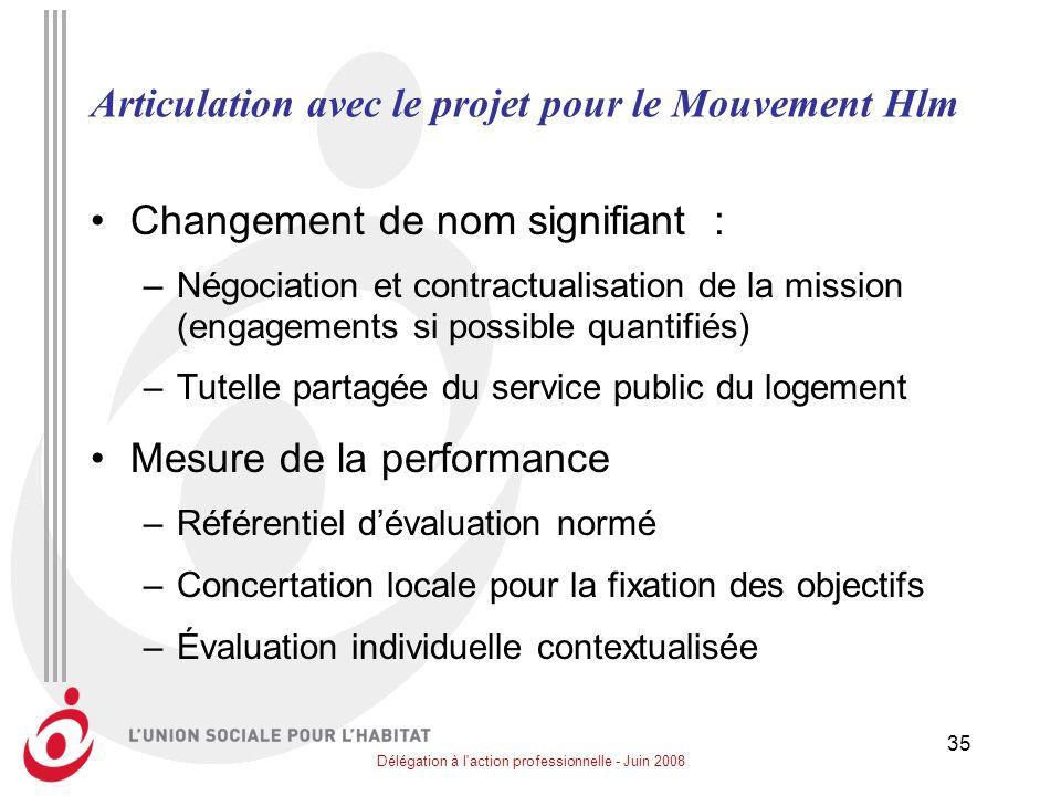 Délégation à l'action professionnelle - Juin 2008 35 Articulation avec le projet pour le Mouvement Hlm Changement de nom signifiant : –Négociation et