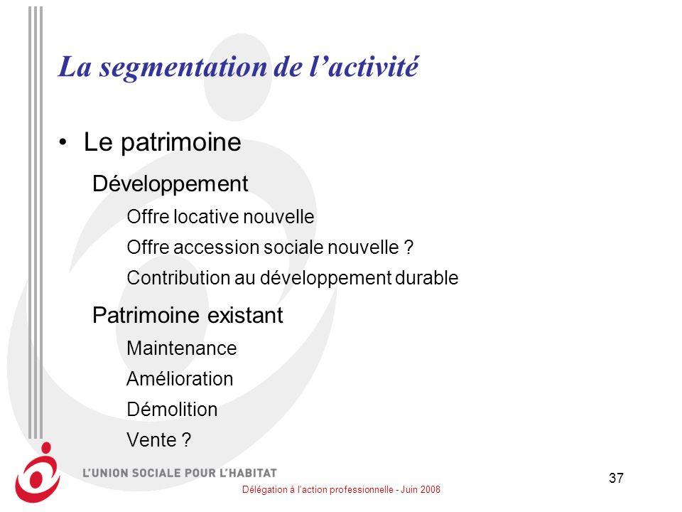 Délégation à l'action professionnelle - Juin 2008 37 La segmentation de lactivité Le patrimoine Développement Offre locative nouvelle Offre accession