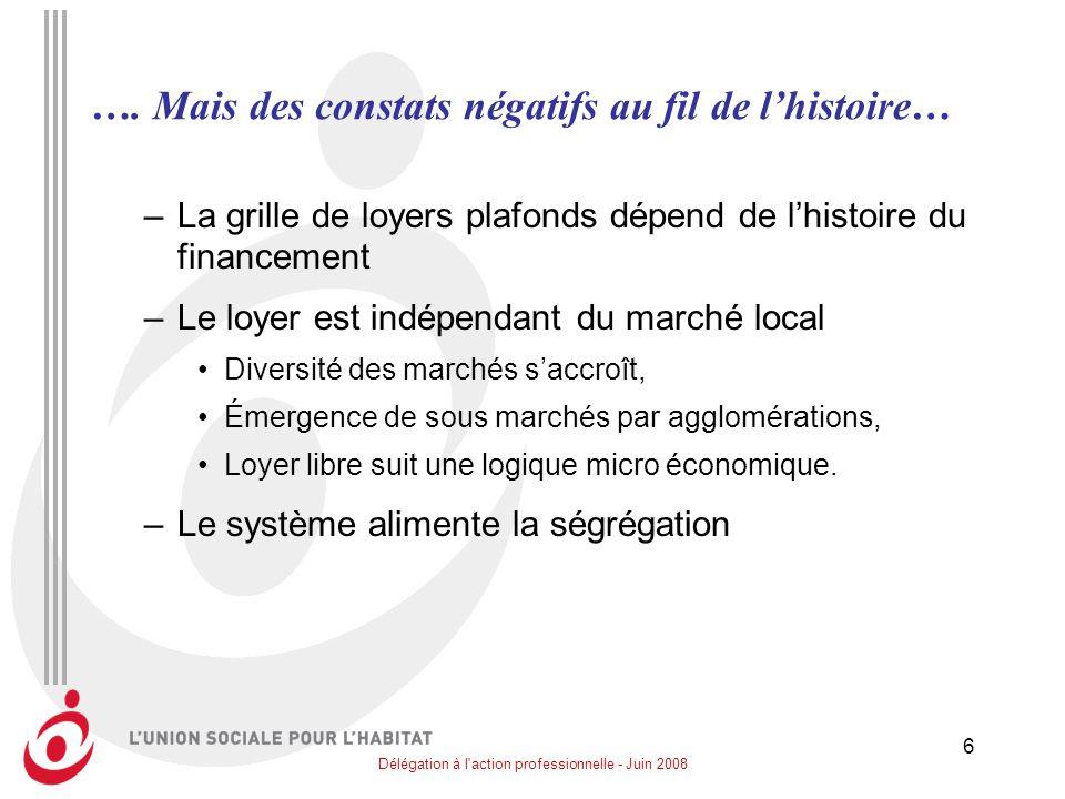 Délégation à l action professionnelle - Juin 2008 37 La segmentation de lactivité Le patrimoine Développement Offre locative nouvelle Offre accession sociale nouvelle .
