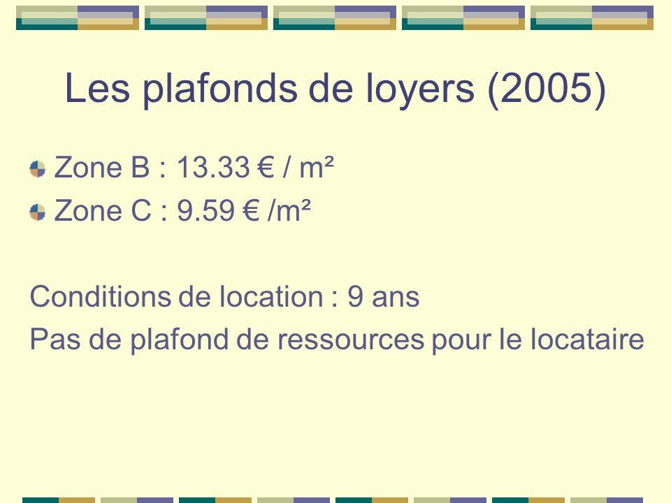 Les plafonds de loyers (2005) Zone B : 13.33 / m² Zone C : 9.59 /m² Conditions de location : 9 ans Pas de plafond de ressources pour le locataire