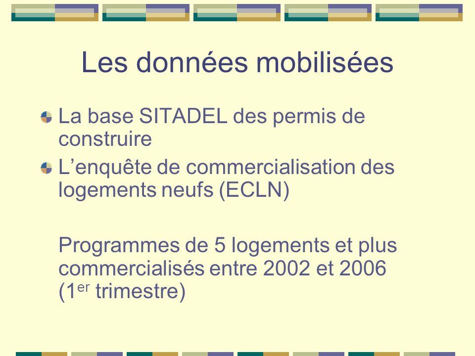 Les données mobilisées La base SITADEL des permis de construire Lenquête de commercialisation des logements neufs (ECLN) Programmes de 5 logements et plus commercialisés entre 2002 et 2006 (1 er trimestre)