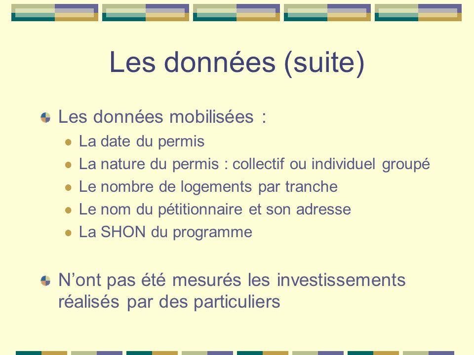 Les données (suite) Les données mobilisées : La date du permis La nature du permis : collectif ou individuel groupé Le nombre de logements par tranche