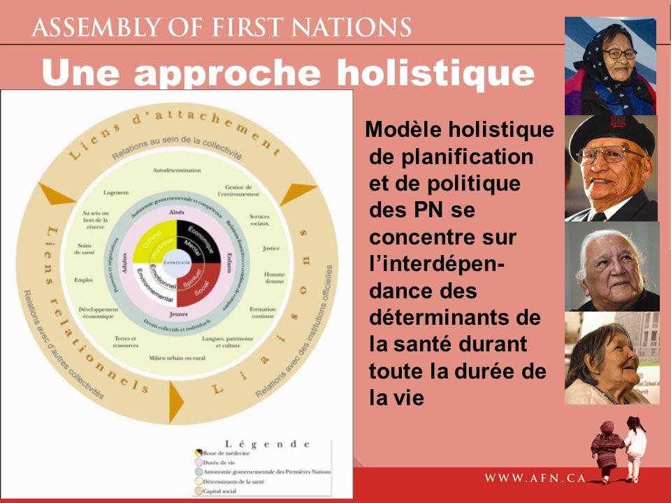 Une approche holistique Modèle holistique de planification et de politique des PN se concentre sur linterdépen- dance des déterminants de la santé dur