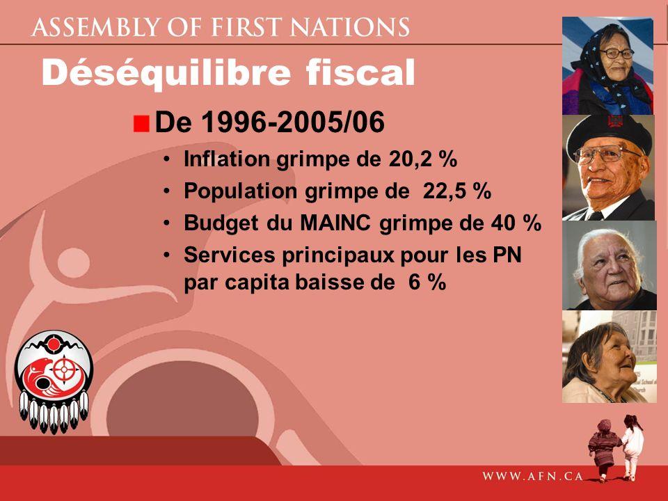 Déséquilibre fiscal De 1996-2005/06 Inflation grimpe de 20,2 % Population grimpe de 22,5 % Budget du MAINC grimpe de 40 % Services principaux pour les