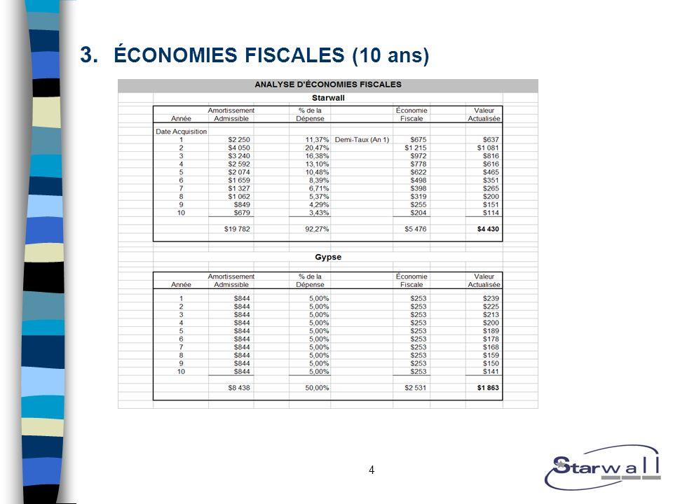 4 3. ÉCONOMIES FISCALES (10 ans)