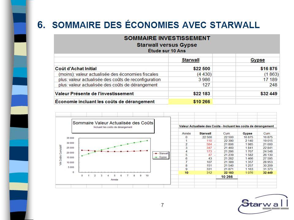 7 6. SOMMAIRE DES ÉCONOMIES AVEC STARWALL