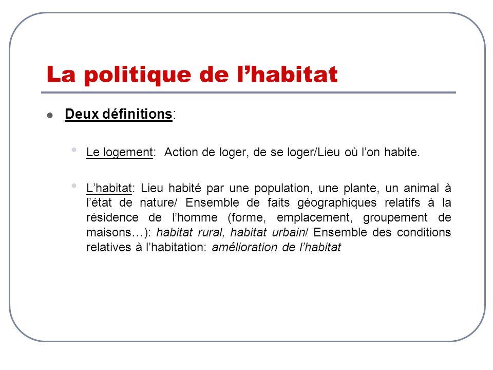 La politique de lhabitat Deux définitions: Le logement: Action de loger, de se loger/Lieu où lon habite. Lhabitat: Lieu habité par une population, une