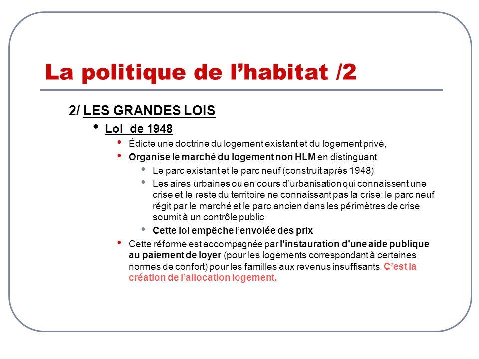 La politique de lhabitat /2 2/ LES GRANDES LOIS Loi de 1948 Édicte une doctrine du logement existant et du logement privé, Organise le marché du logem