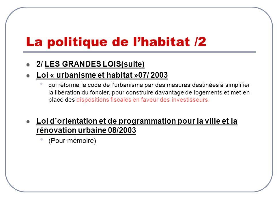 La politique de lhabitat /2 2/ LES GRANDES LOIS(suite) Loi « urbanisme et habitat »07/ 2003 qui réforme le code de lurbanisme par des mesures destinée