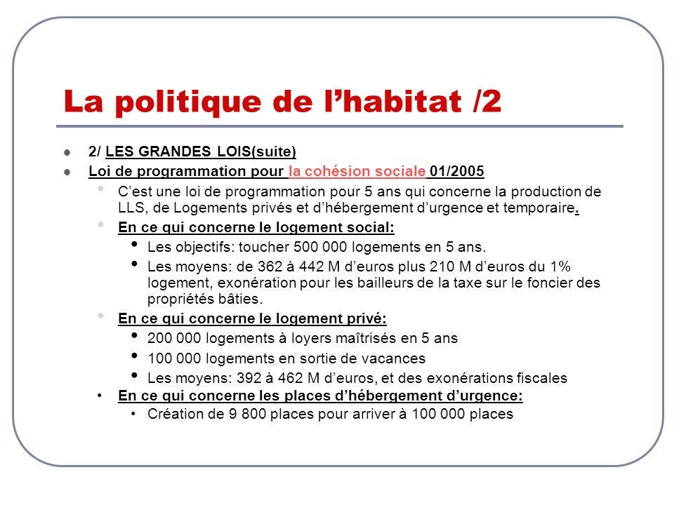 La politique de lhabitat /2 2/ LES GRANDES LOIS(suite) Loi de programmation pour la cohésion sociale 01/2005 Cest une loi de programmation pour 5 ans