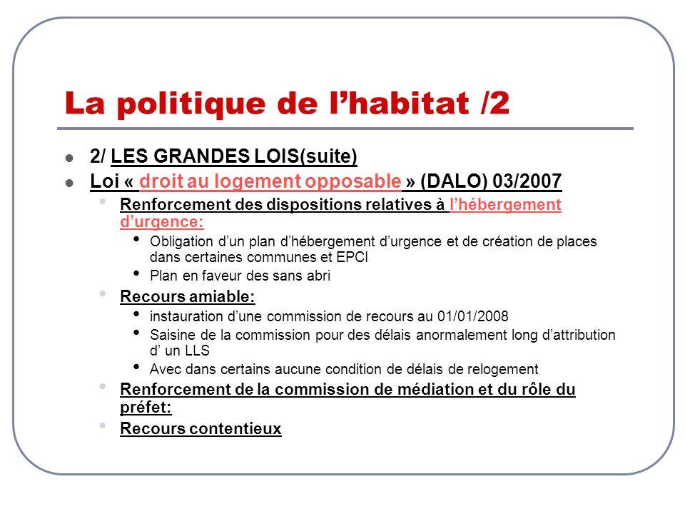 La politique de lhabitat /2 2/ LES GRANDES LOIS(suite) Loi « droit au logement opposable » (DALO) 03/2007 Renforcement des dispositions relatives à lh