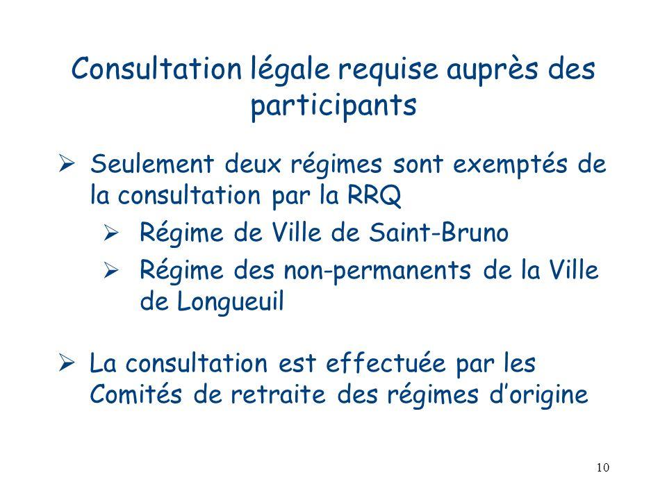 10 Consultation légale requise auprès des participants Seulement deux régimes sont exemptés de la consultation par la RRQ Régime de Ville de Saint-Bru