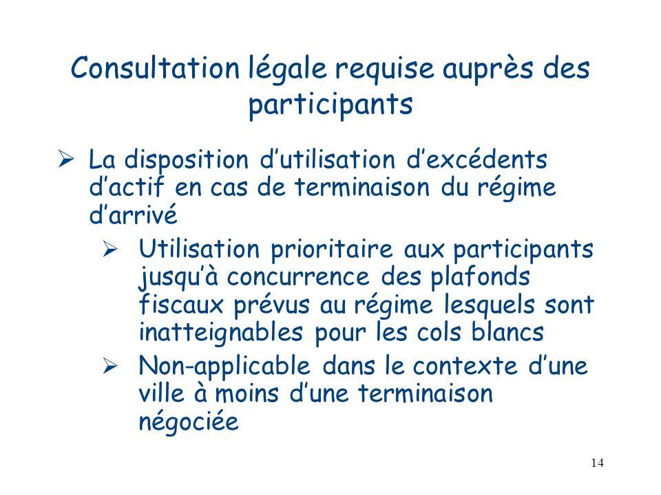 14 Consultation légale requise auprès des participants La disposition dutilisation dexcédents dactif en cas de terminaison du régime darrivé Utilisati