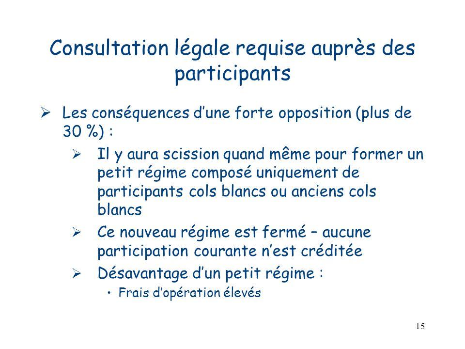 15 Consultation légale requise auprès des participants Les conséquences dune forte opposition (plus de 30 %) : Il y aura scission quand même pour form