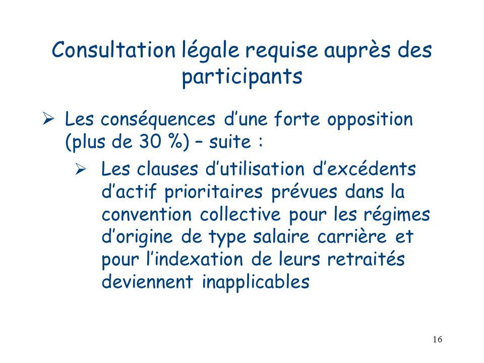 16 Consultation légale requise auprès des participants Les conséquences dune forte opposition (plus de 30 %) – suite : Les clauses dutilisation dexcéd